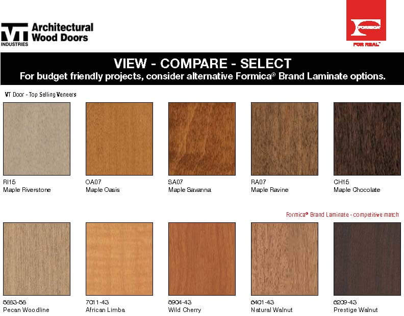Formica Laminate Offers Budget Friendly